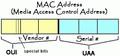 取得電腦教室電腦的MAC清單